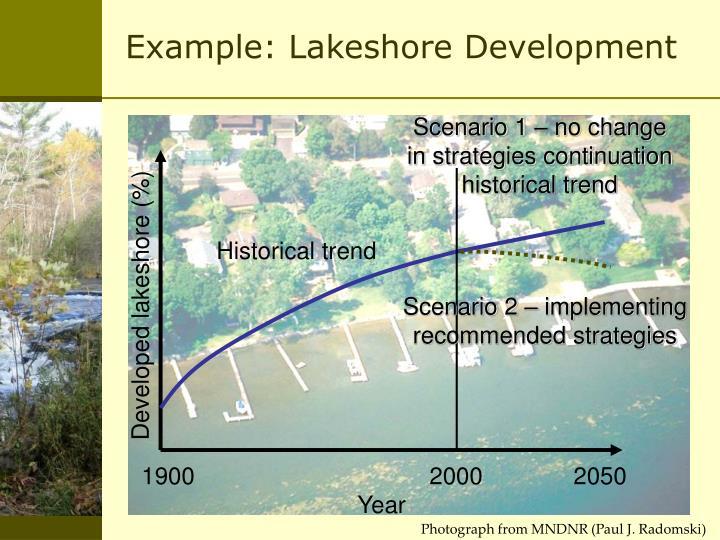 Example: Lakeshore Development