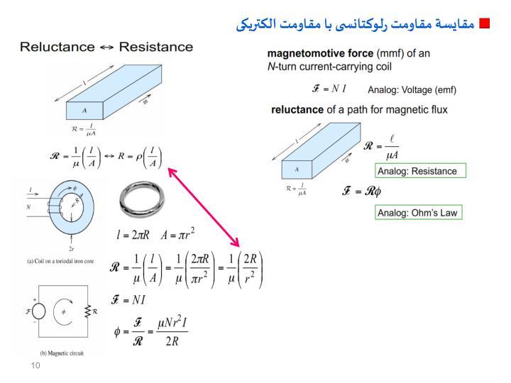 مقایسة مقاومت رلوکتانسی با مقاومت الکتریکی