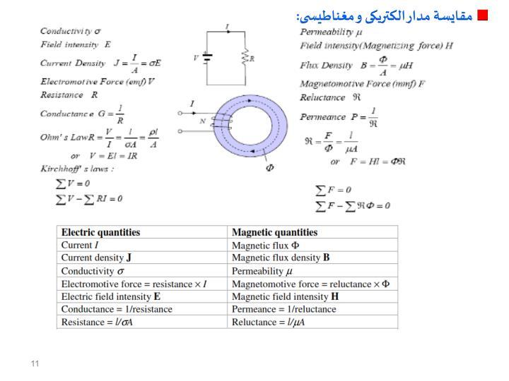 مقایسة مدار الکتریکی و مغناطیسی: