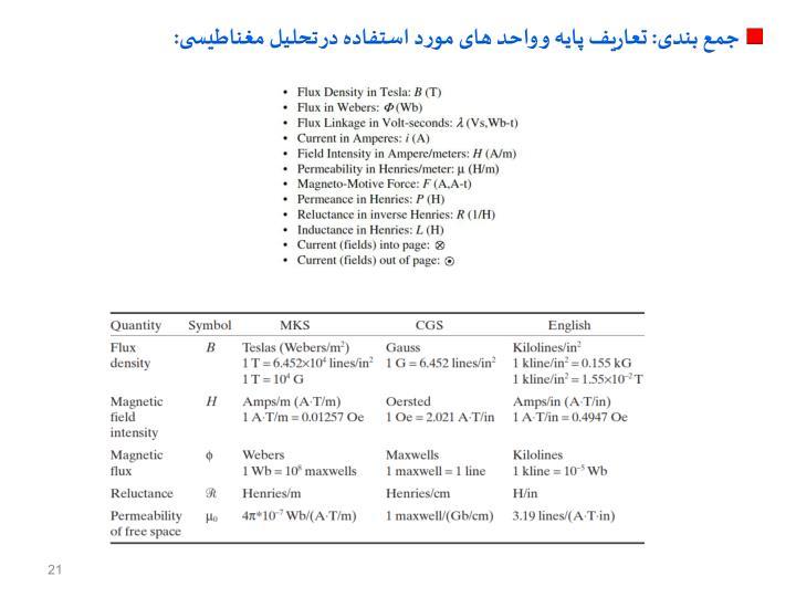 جمع بندی: تعاریف پایه و واحد های مورد استفاده در تحلیل مغناطیسی: