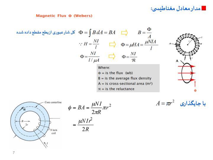 مدار معادل مغناطیسی: