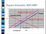 negative externality msc mpc