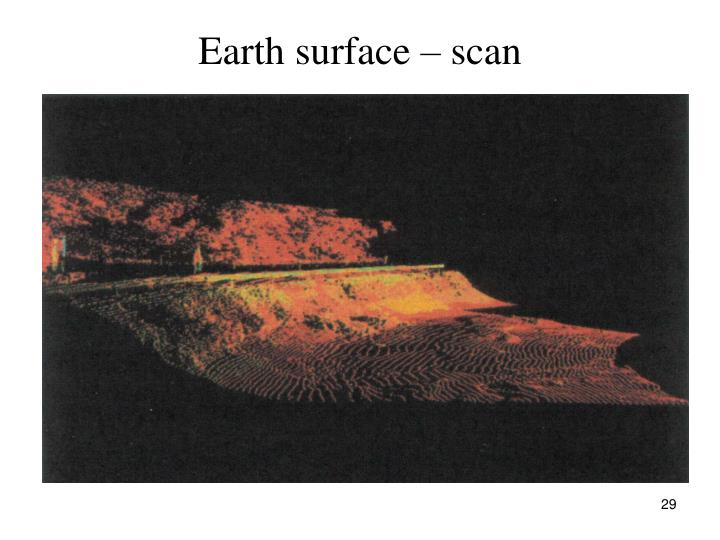 Earth surface – scan