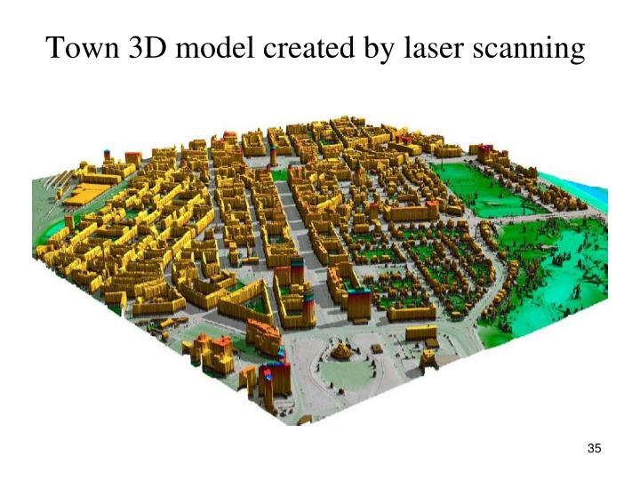 Town 3D model created by laser scanning