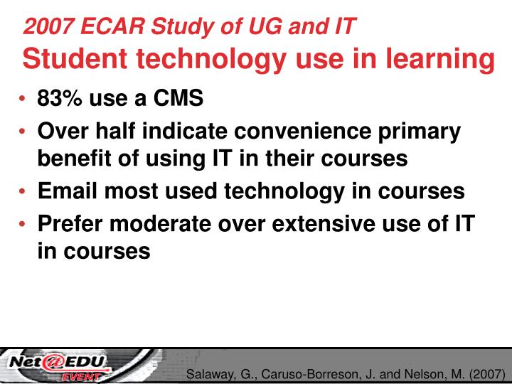 a study of the usefulness of technology for students The influence of perceived usefulness, perceived ease of use, interactivity, and ease of navigation on satisfaction in mobile application  kyungyoung ohk 1, seung-bae park 2  for encouraging usage of new technical service in his technology acceptance model [1]  the variables used in this study are perceived usefulness, perceived.