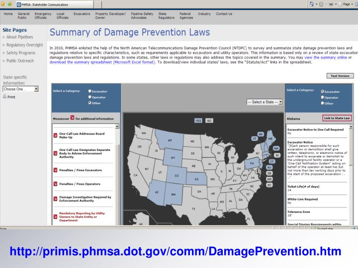 Ppt Pipeline Safety Damage Prevention Programs Powerpoint