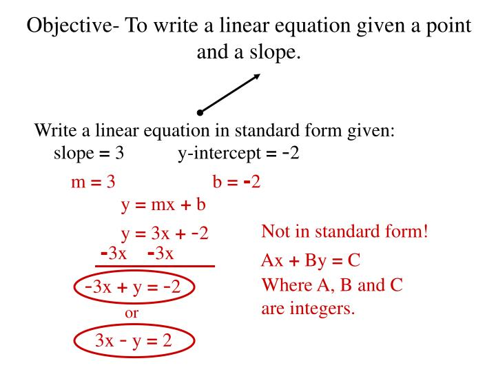 standard form slope and y intercept  PPT - Objective- To write a linear equation given a point ...