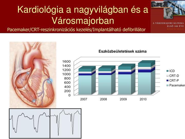 Kardiológia a nagyvilágban és a Városmajorban