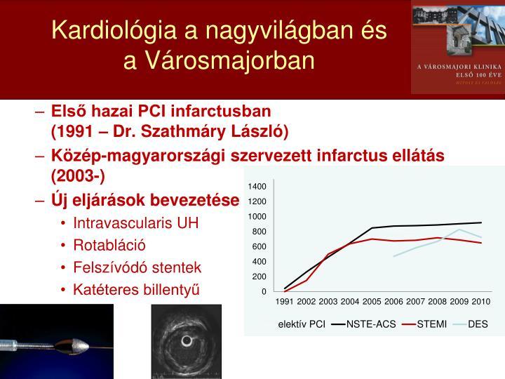 Kardiológia a nagyvilágban és