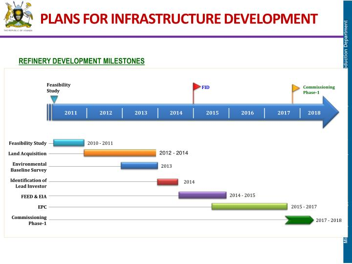 PLANS FOR INFRASTRUCTURE