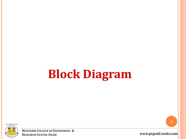 Ppt 80386 microprocessor architecture powerpoint presentation id block diagram ccuart Gallery
