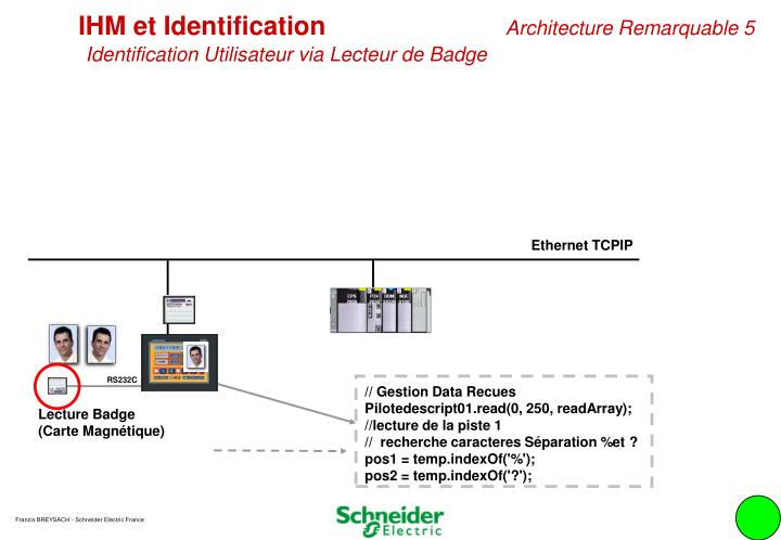 IHM et Identification