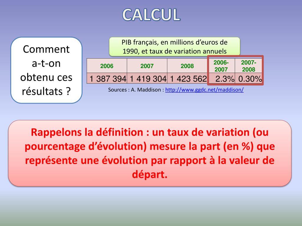 Ppt Calcul Et Interprétation De Taux De Variation