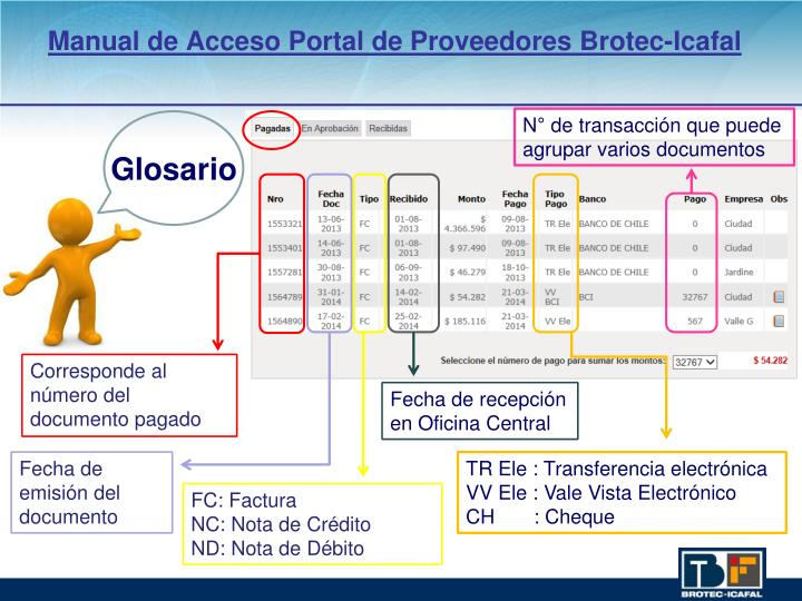PPT - PORTAL DE PROVEEDORES BROTEC-ICAFAL PowerPoint ... - photo#16