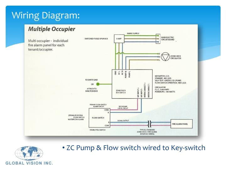 Awesome Flow Switch Wiring Diagram Component - Schematic Diagram ...