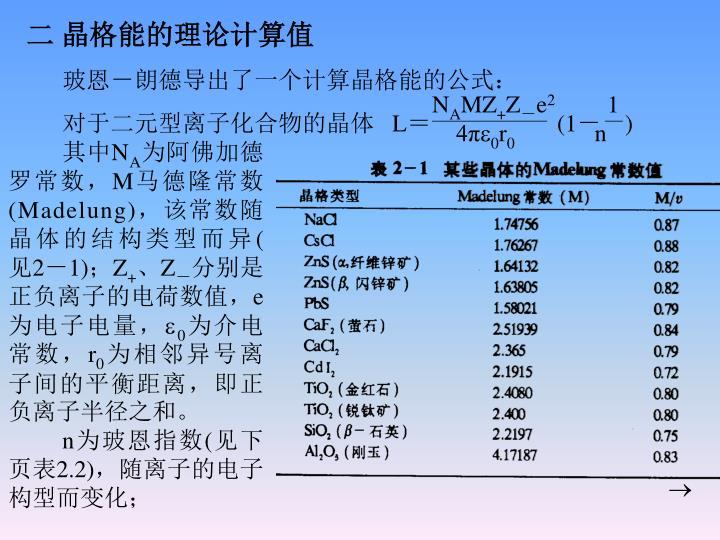 二 晶格能的理论计算值