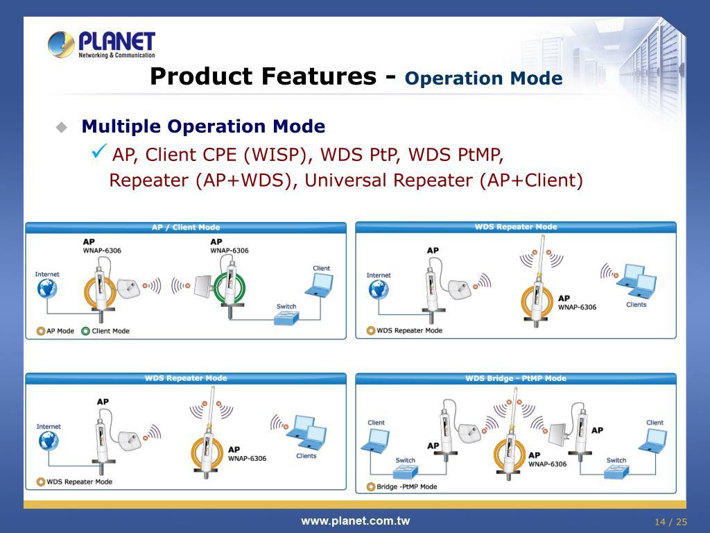 PPT - 802 11b/g/n Wireless LAN Outdoor AP PowerPoint