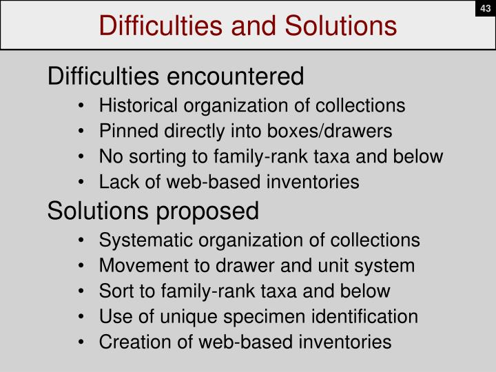 Difficulties and Solutions