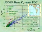 jgofs beam c p versus poc