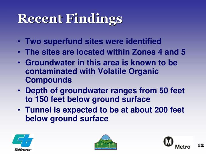 Recent Findings