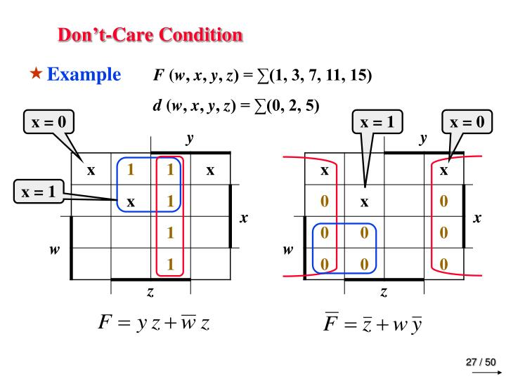 Don't-Care Condition