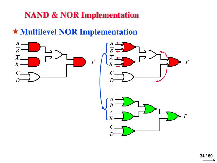 NAND & NOR Implementation
