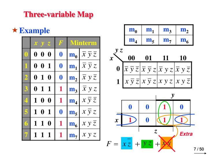 Three-variable Map