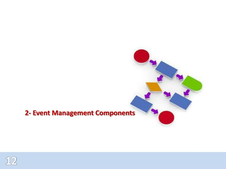 components of event management