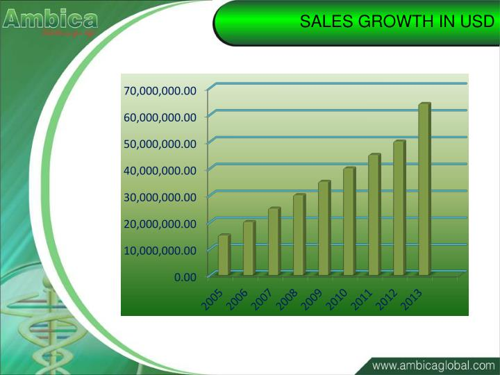 SALES GROWTH IN USD