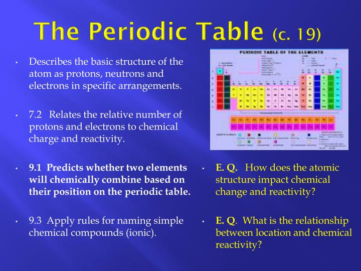 Ppt the periodic table c 19 powerpoint presentation id4849083 the periodic table c 19 urtaz Choice Image