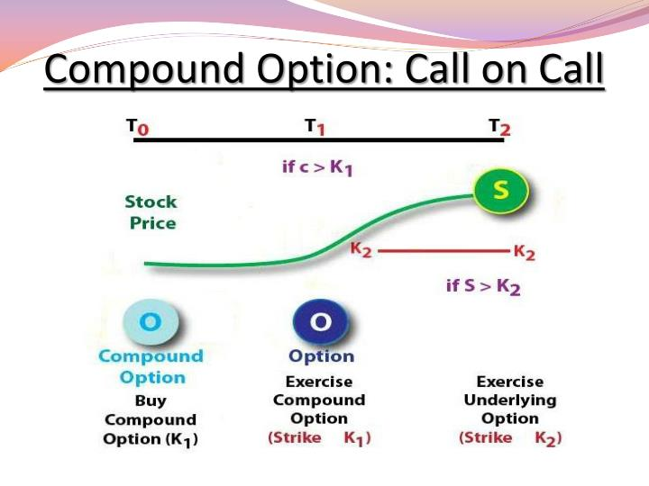 Compound Option: Call on Call