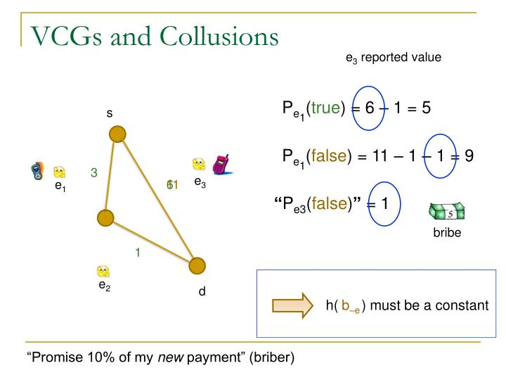 VCGs and Collusions