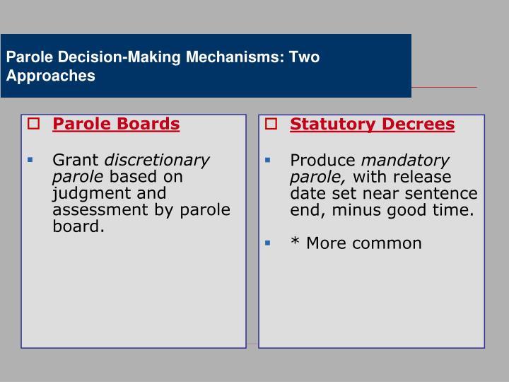 Parole Boards