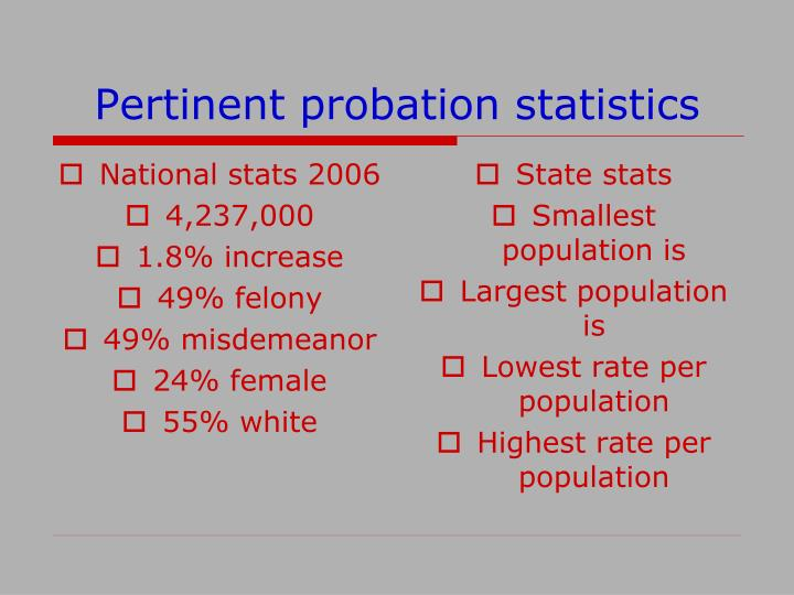 National stats 2006