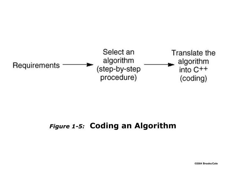Figure 1-5: