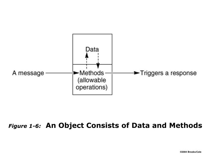 Figure 1-6: