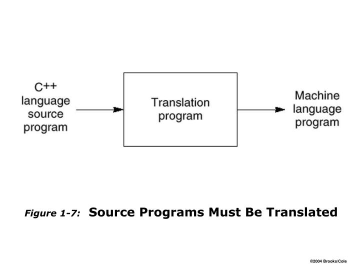 Figure 1-7: