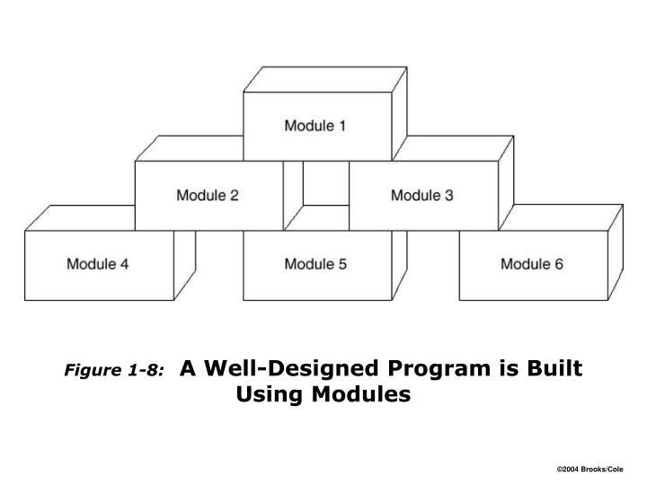 Figure 1-8: