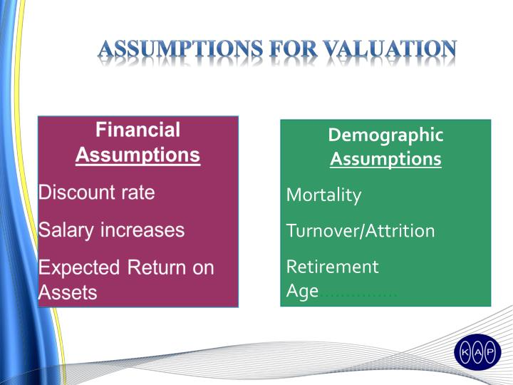 Assumptions for Valuation