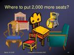 where to put 2 000 more seats