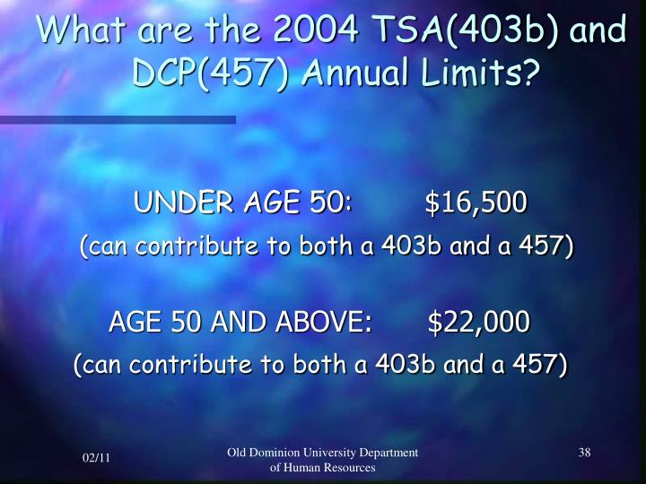 What are the 2004 TSA(403b) and