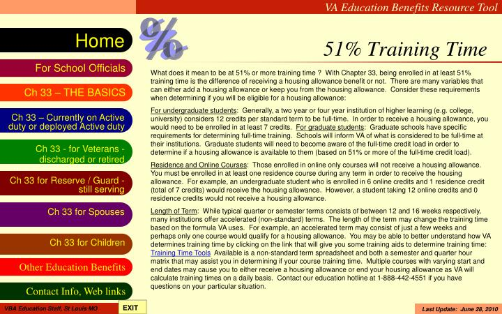 51% Training Time