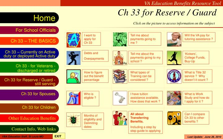 Ch 33 for Reserve / Guard
