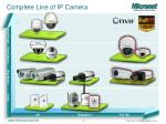 complete line of ip camera
