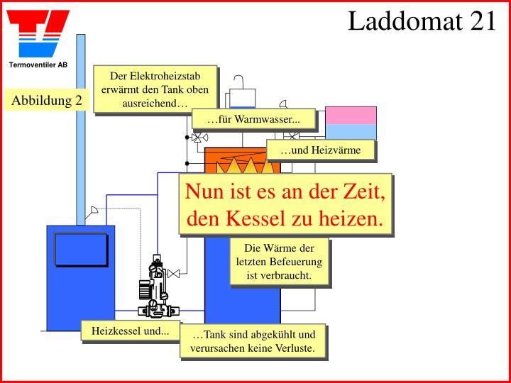 Ungewöhnlich Kessel Wie Funktioniert Es Bilder - Der Schaltplan ...