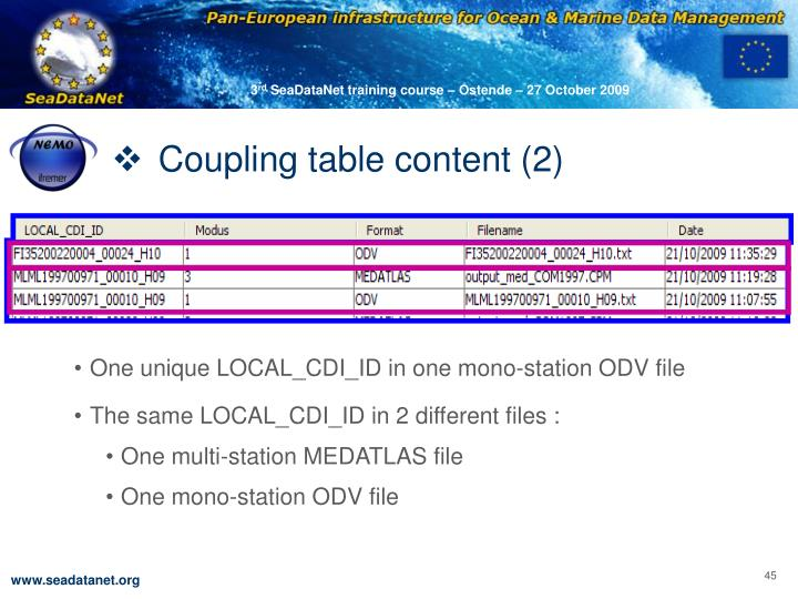 Coupling table content (2)
