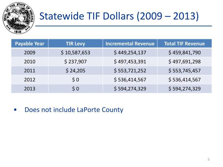 Statewide TIF Dollars (2009 – 2013)