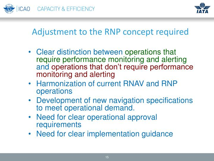 Adjustment to the RNP concept required
