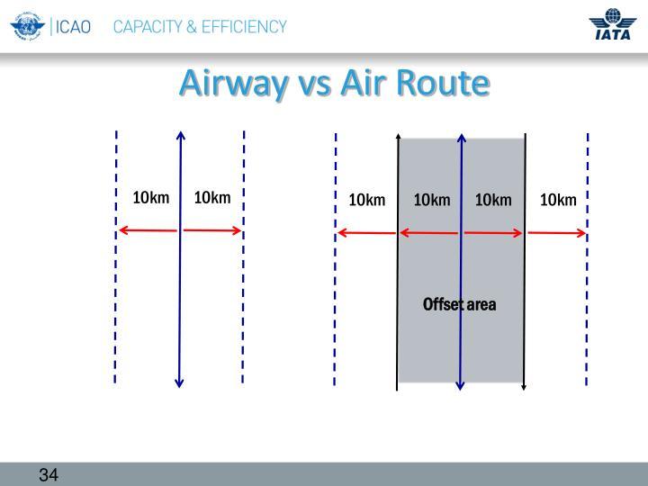 Airway vs Air Route