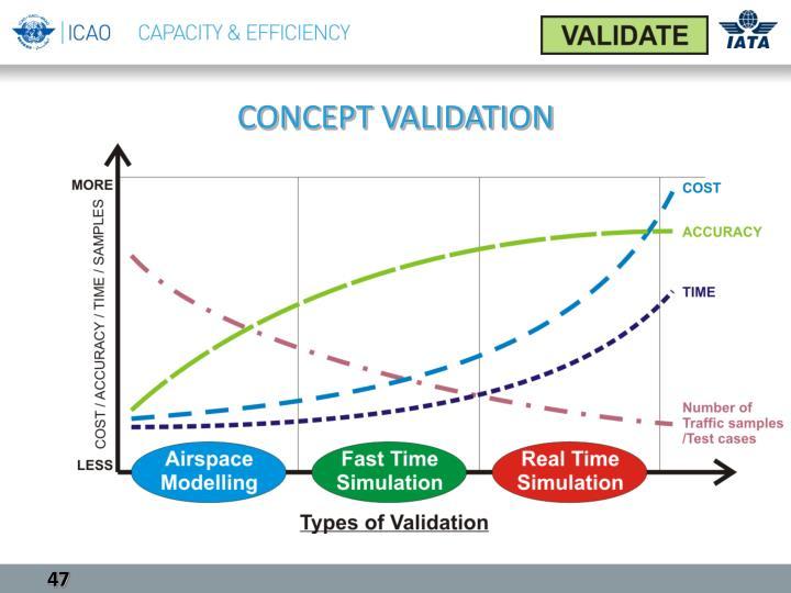 CONCEPT VALIDATION